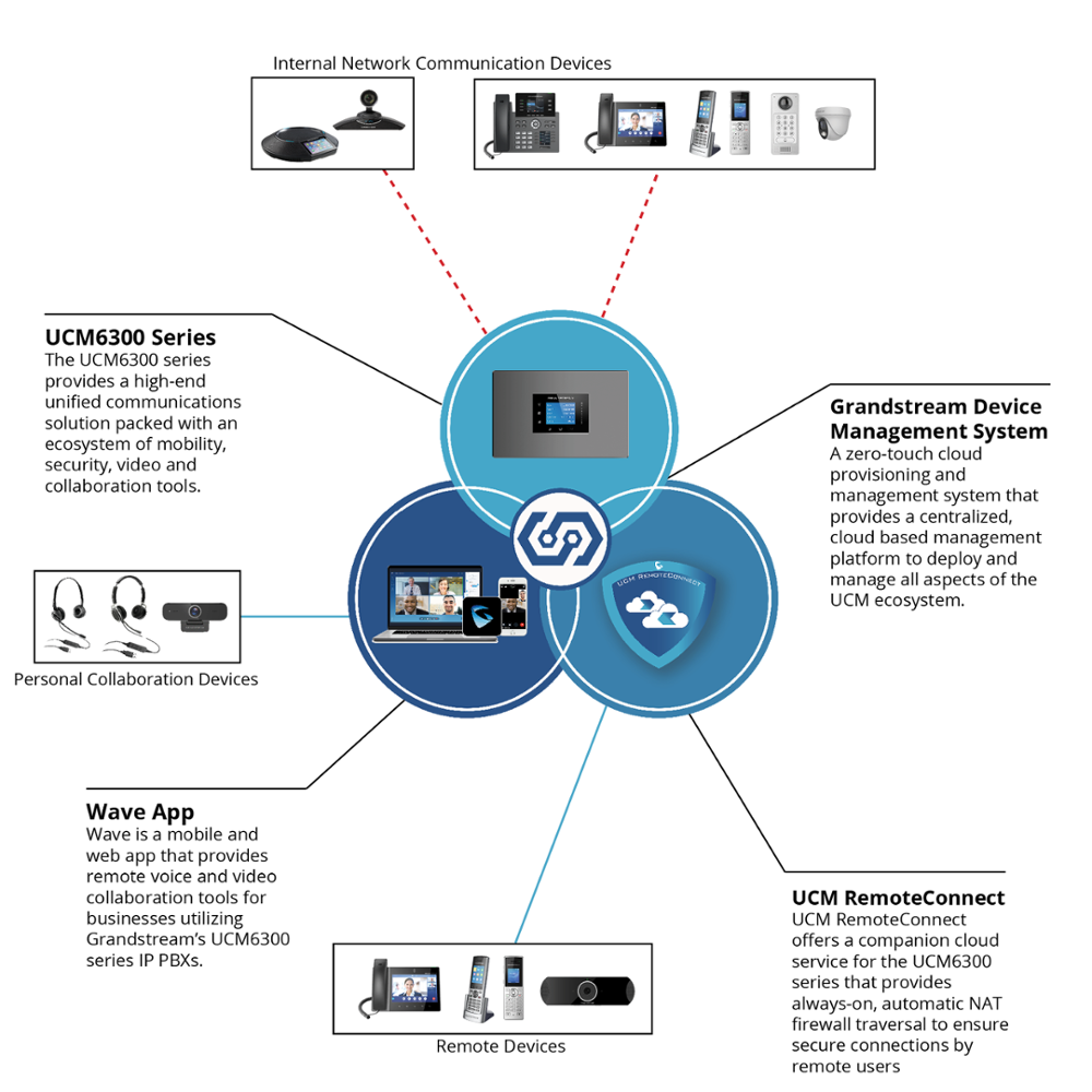 UCM_Ecosystem_Graphic-1