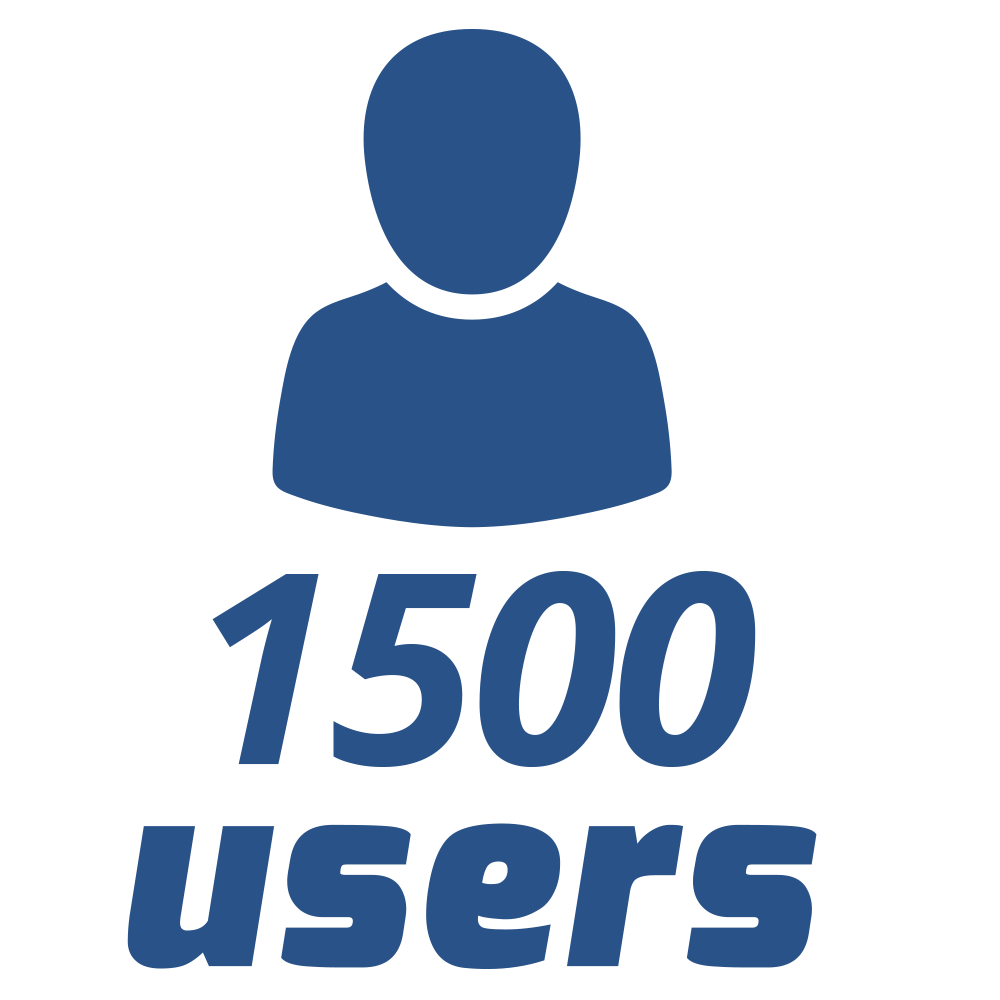 1500_users