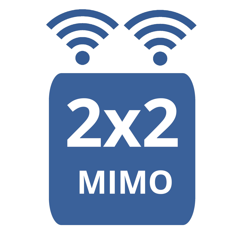 2x2mimo